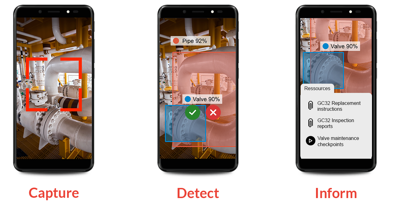 WizyVision Document Finder image recognition app works through capture, detect, and inform